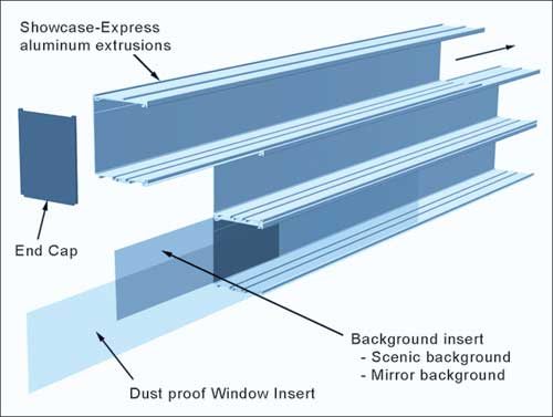 Showcase Express Aluminum Shelving Features